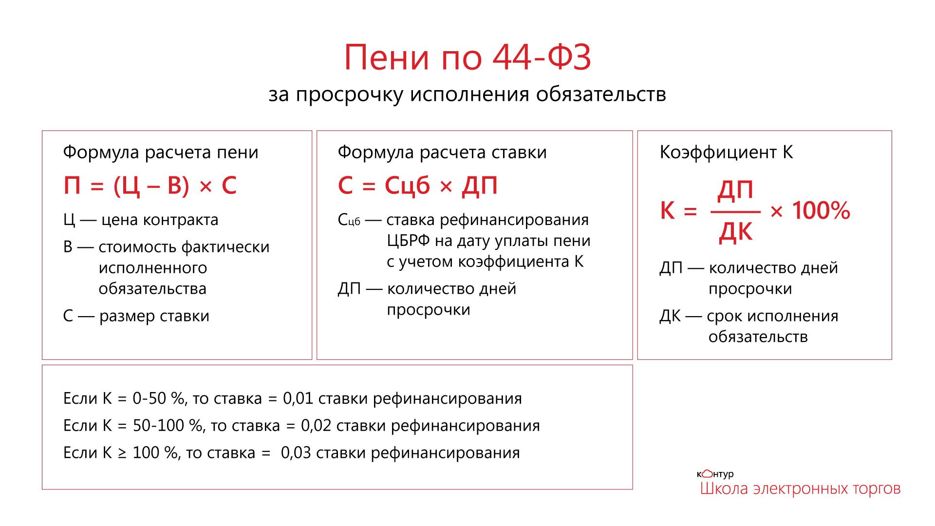 Фссп россии по свердловской области официальный сайт